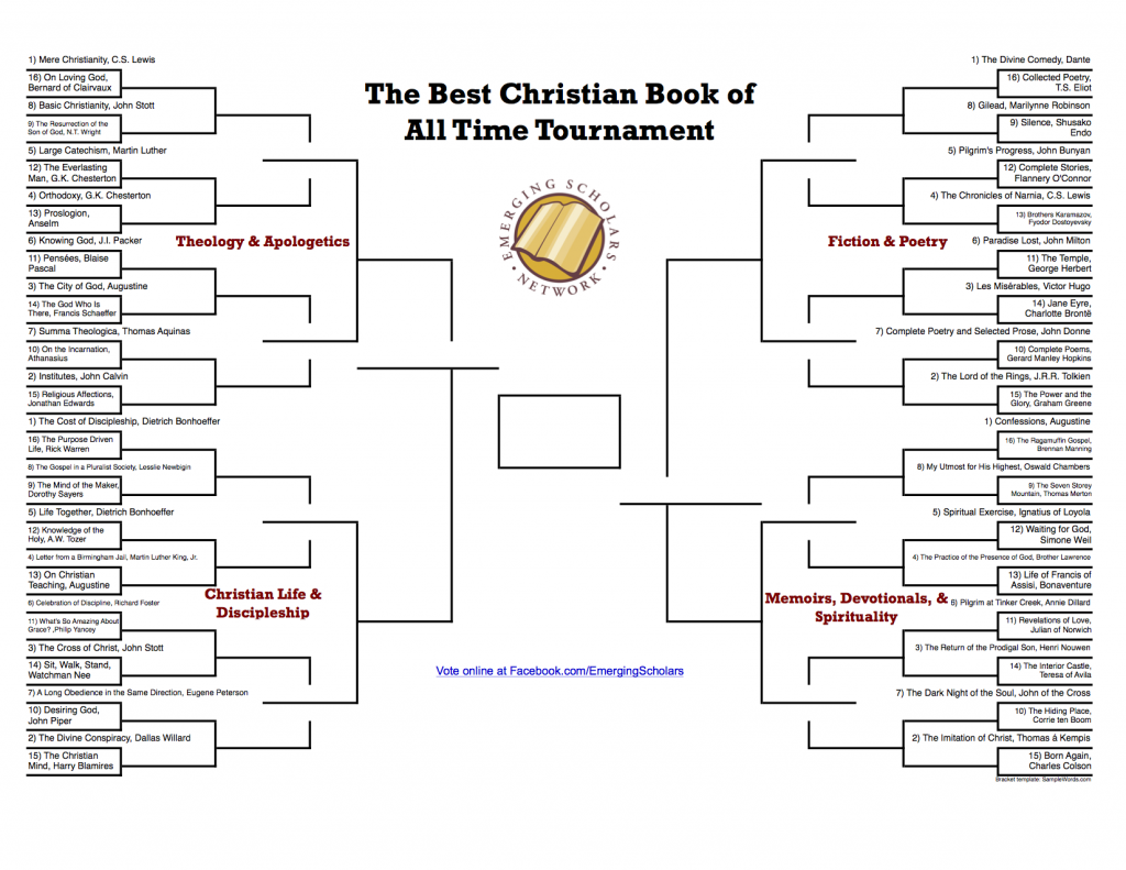 The Best Christian Book of All Time Tournament